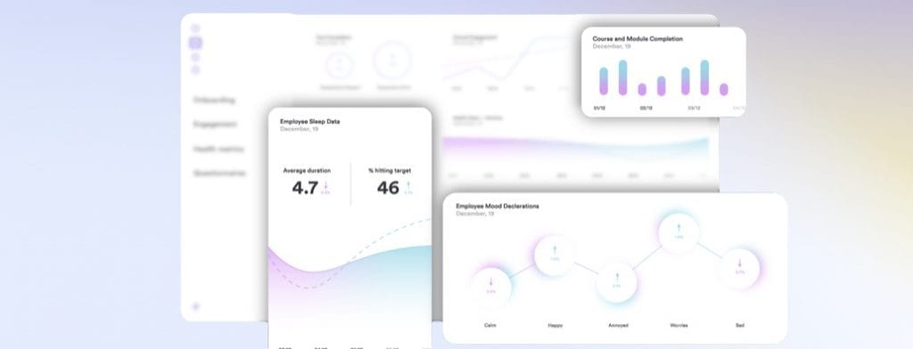 techforgood well-being mental health biobeats workplace dashboard